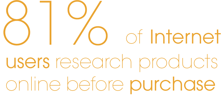Statistic: Internet users research products online before purchase.